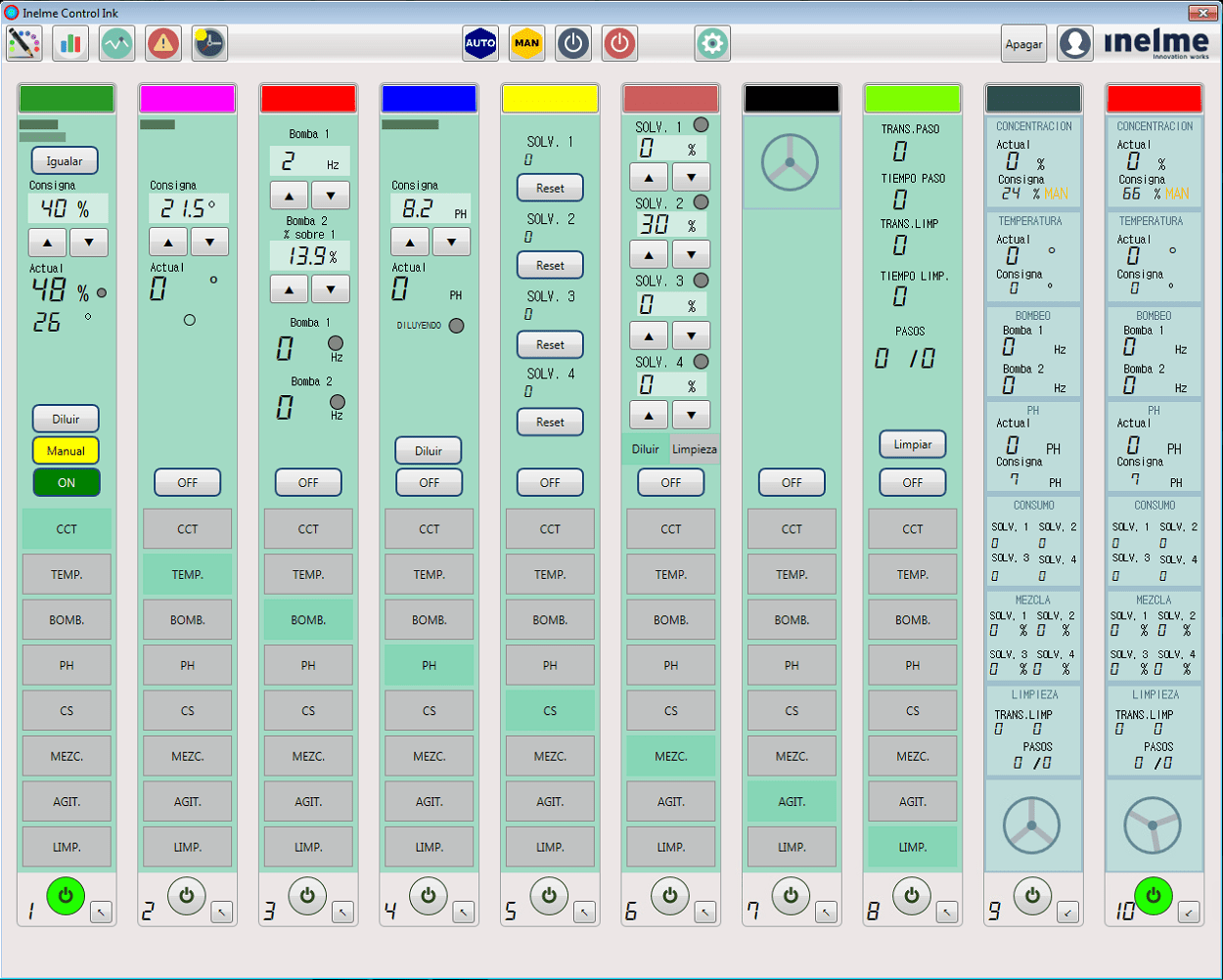 Software Lavado Tintas